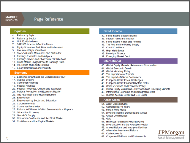 JPMorgan Asset Management - 2Q 2012 - Guide to the Markets - Table of Contents