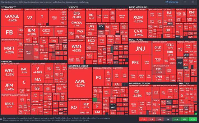 US Stock Market Performance - August 24 2015 | Finviz.com